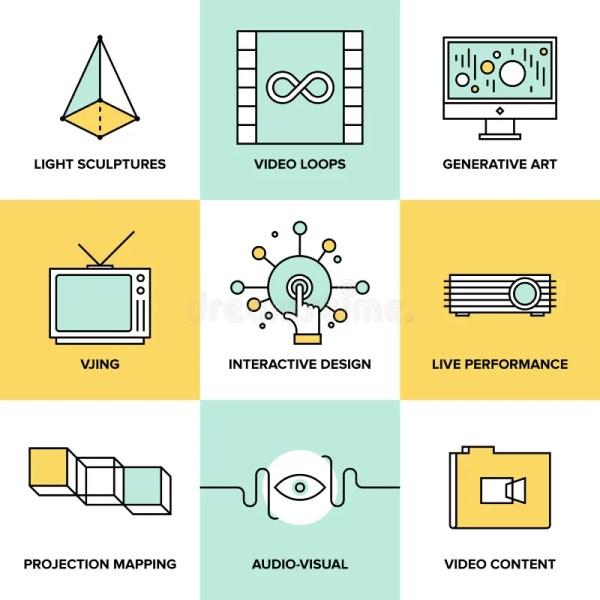 Creative Process Performance