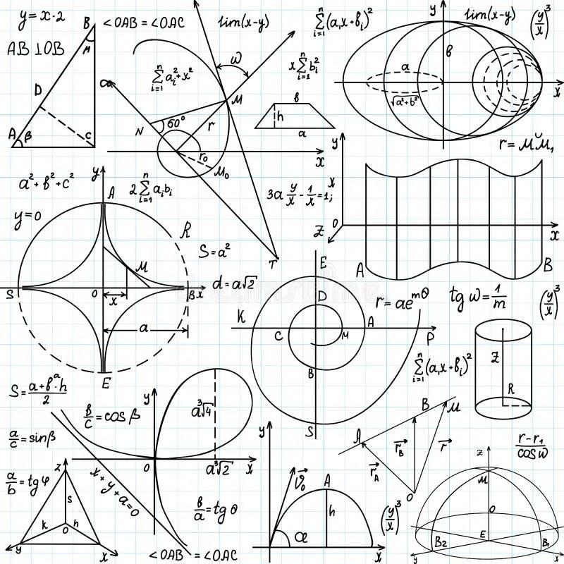 Beautiful Vector Seamless Pattern With Mathematica Stock