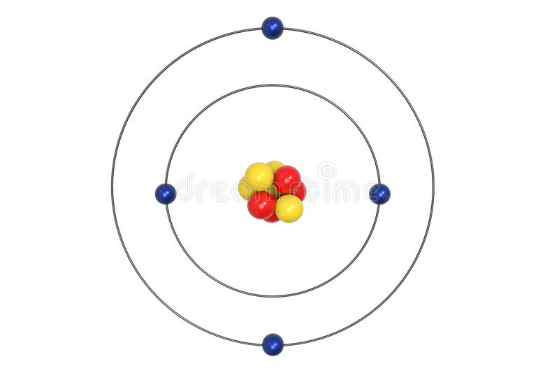 copper atom diagram 2003 dodge ram power window wiring model