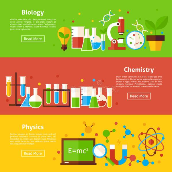 Biology Chemistry Physics Science Flat Horizontal Banners