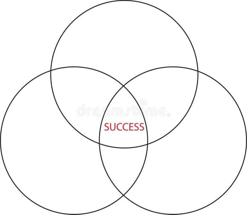Blank Diagram Shows Business Plan Arrows Flow Chart Stock