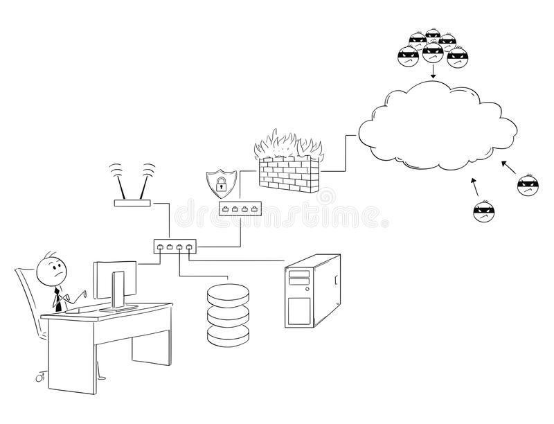 Firewall Protection of LAN stock vector. Illustration of