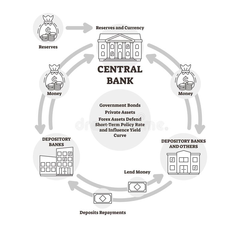 Cash Flow Cycle stock illustration. Illustration of