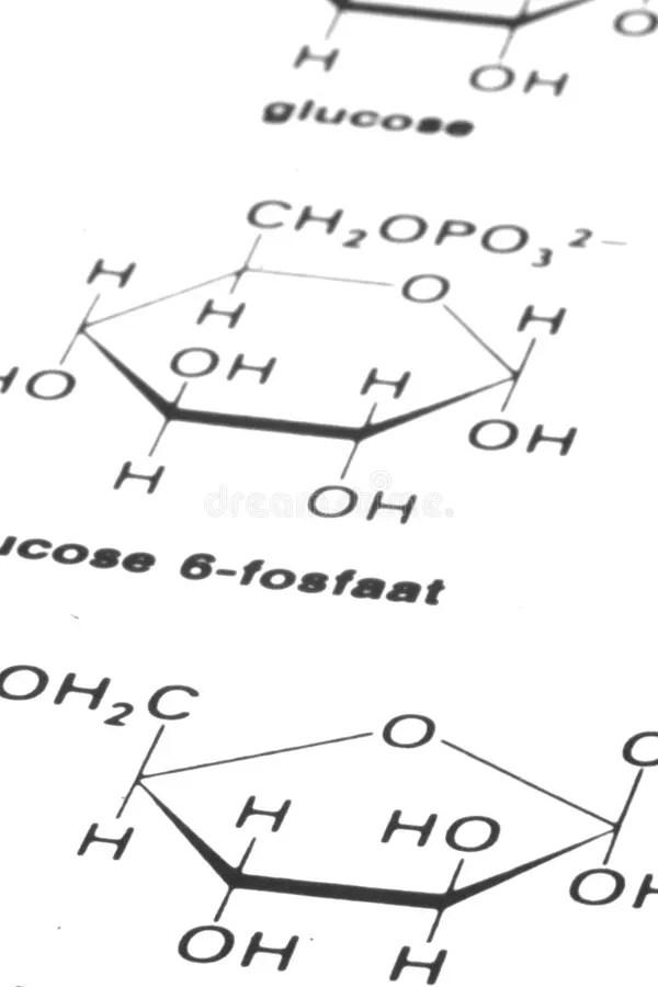 Chemistry formulas stock image. Image of classes, atomic