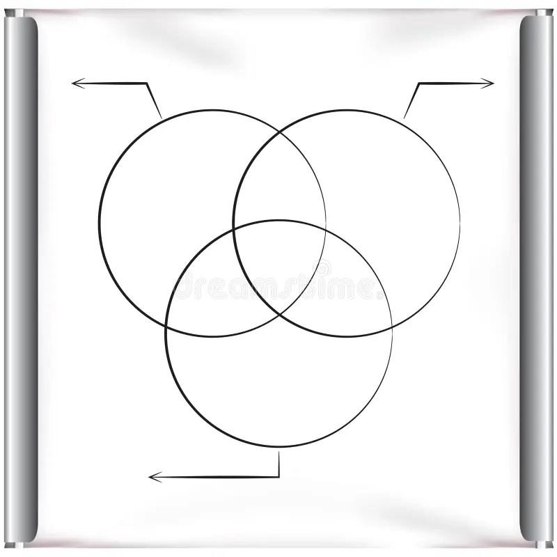 Circle loop flow chart stock illustration. Illustration of