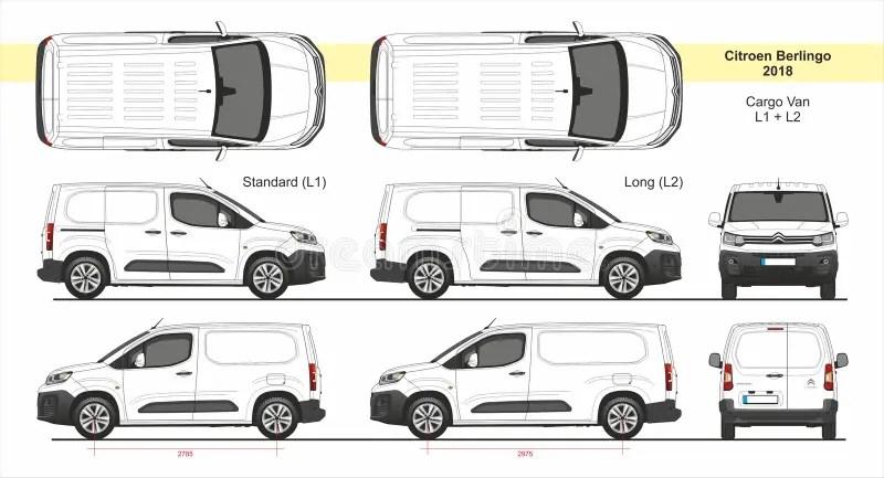 Citroen Berlingo Cargo Van L1, L2 2018-present Editorial