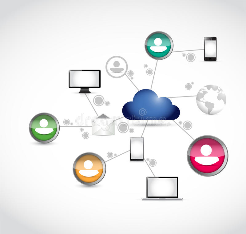 Cloud Computing Network Connection Diagram Stock Illustration