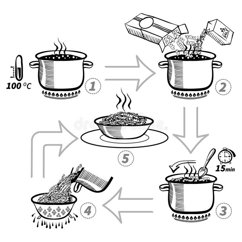 Cooking Pasta. Step By Step Recipe Infographic Stock