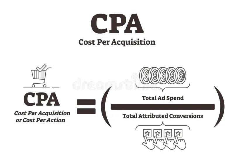 Acquisition stock illustration. Illustration of plan