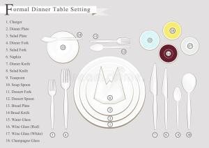 Detailed Illustration Of Dinner Place Setting Diagram