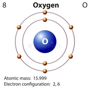 Diagram Representation Of The Element Oxygen Stock Vector