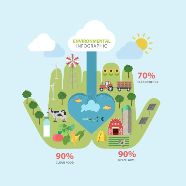 Environmental Climate Flat Infographic Environment Energy