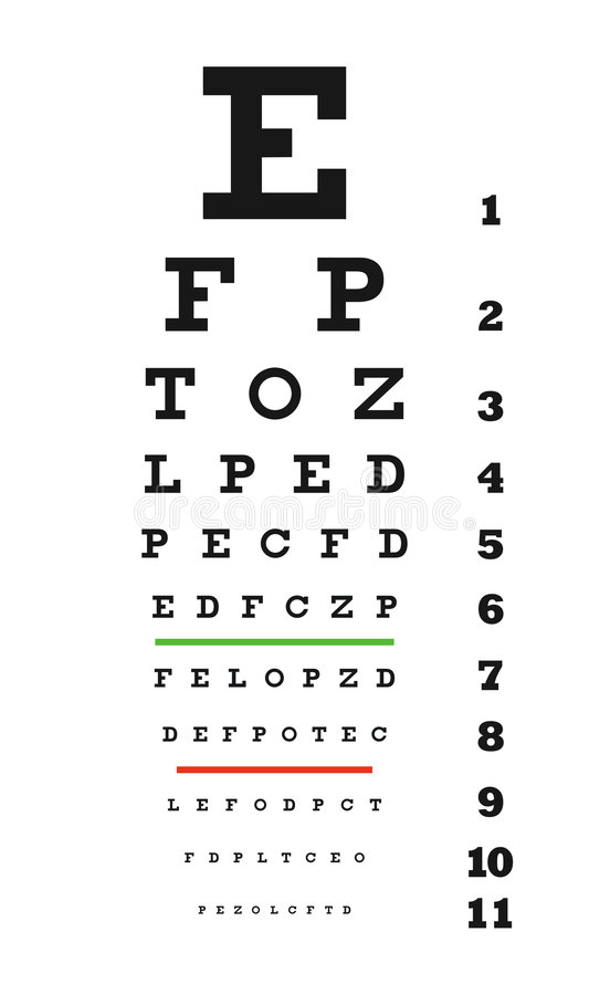 Eye chart VECTOR stock vector. Illustration of