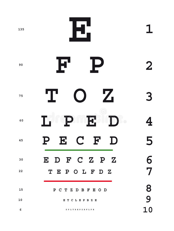 Eye test chart stock illustration. Illustration of read