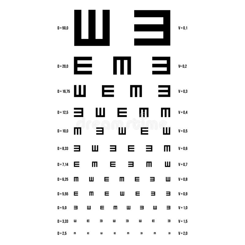 Optics and visual acuity stock vector. Illustration of