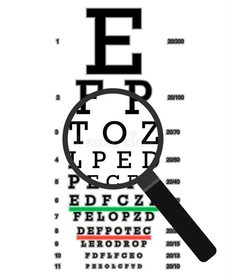 Glasses Eye Chart Stock Illustrations