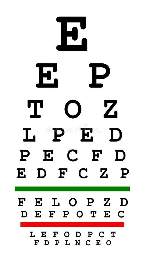 Eyesight test chart stock photo. Image of alphabet, letter