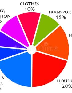 Budget pie chart family stock illustration of debt also barcantanacountryinn rh