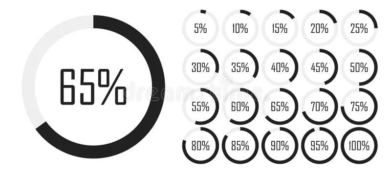 El Sistema Del Porcentaje Del Círculo Diagrams Para El