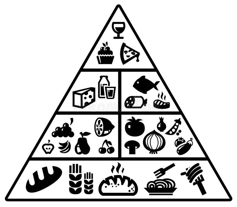 Food pyramid stock illustration. Illustration of cake