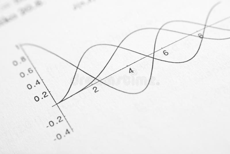 Function graph stock photo. Image of curve, education