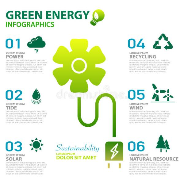 Green Energy Ecology Power And Sustainability Concept