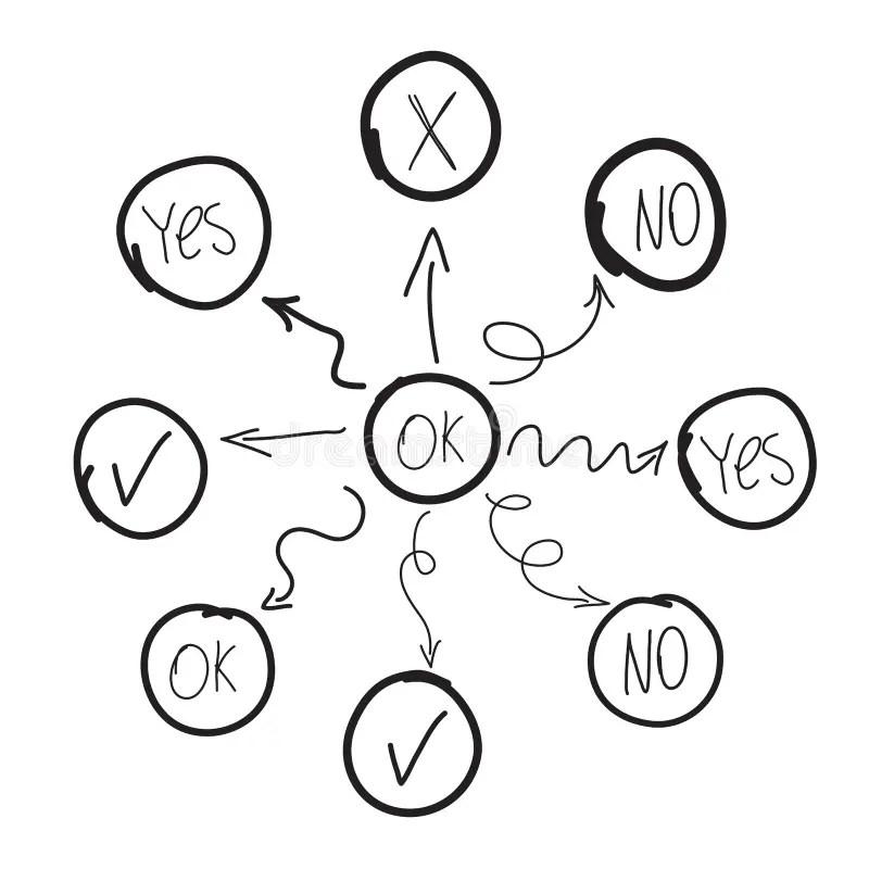 Flowchart Symbols Flow Arrows Programming Process Stock