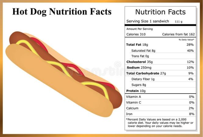 Calories In Ballpark Bun Length Hot Dog