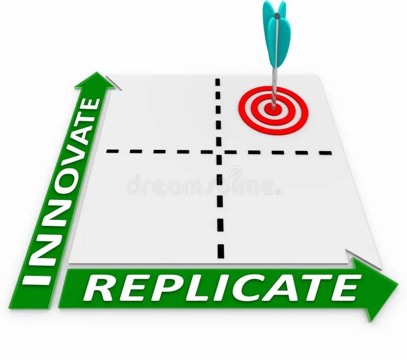 Replicate Vs Duplicate Definition