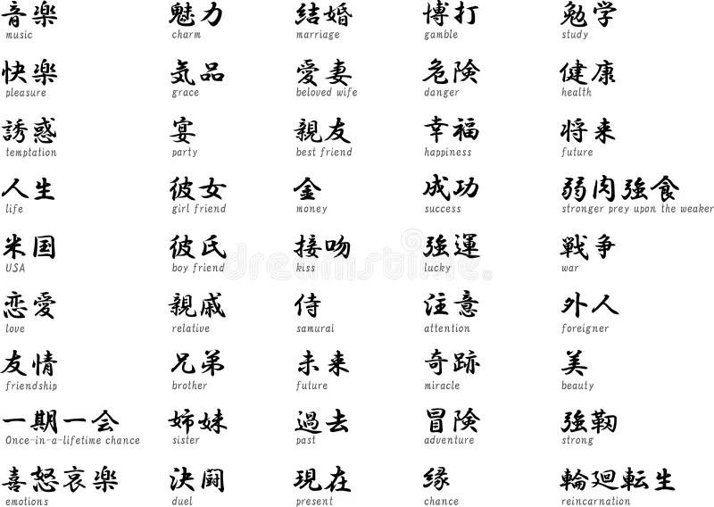 Kanji Giapponese Con Il Significato Illustrazione