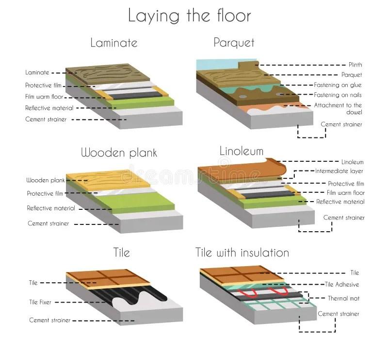 laminate tile parquet flooring logo