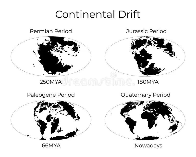 Continental Drift Stock Illustrations