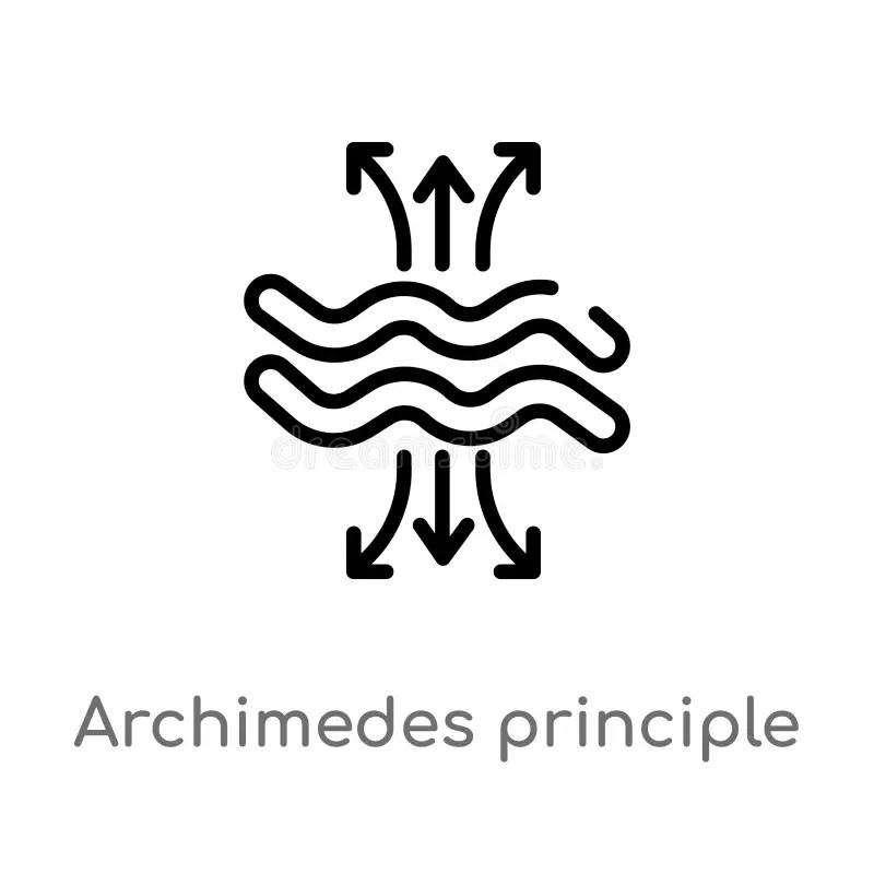 Archimedes principle stock vector. Illustration of fluids