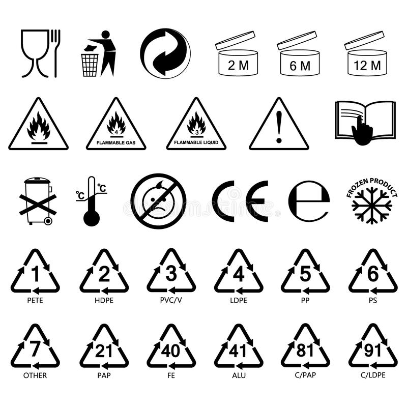 Packaging Information Label Icons, Packaging Label Symbols