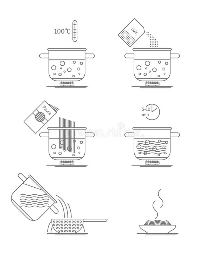 Pasta Preparation Stock Illustrations