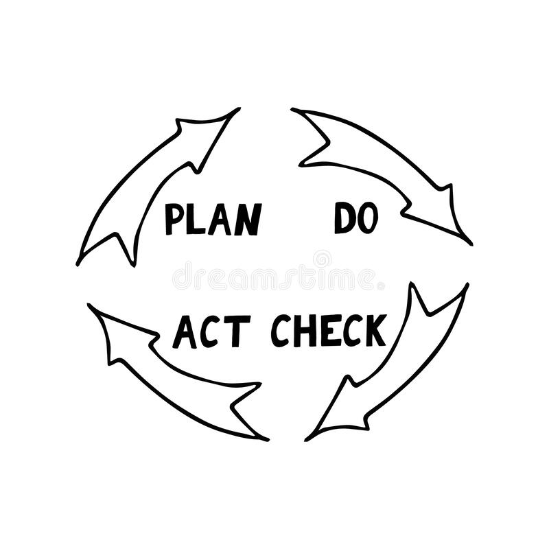Plan Do Check Act PDCA Quality Cycle In Circle Diagram And