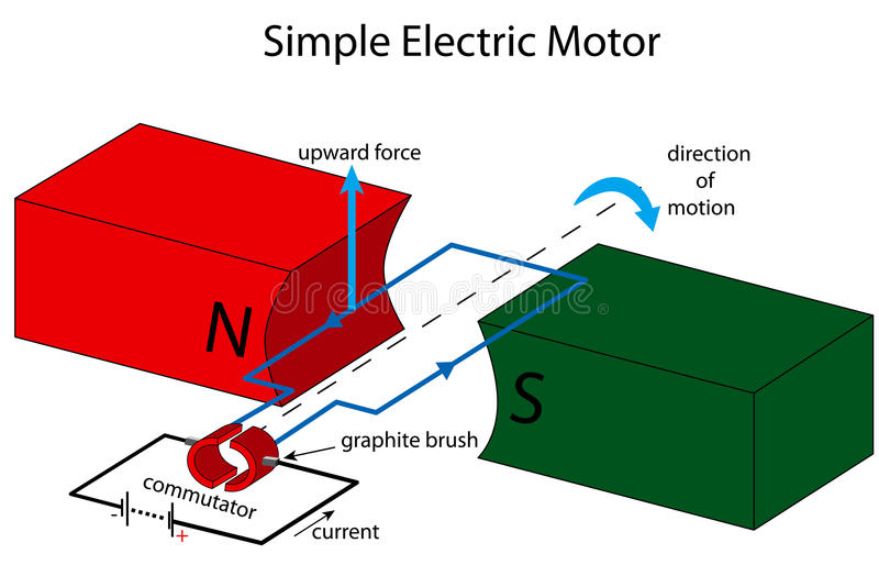 Dc Shunt Motor Diagram Free Download Wiring Diagram Schematic