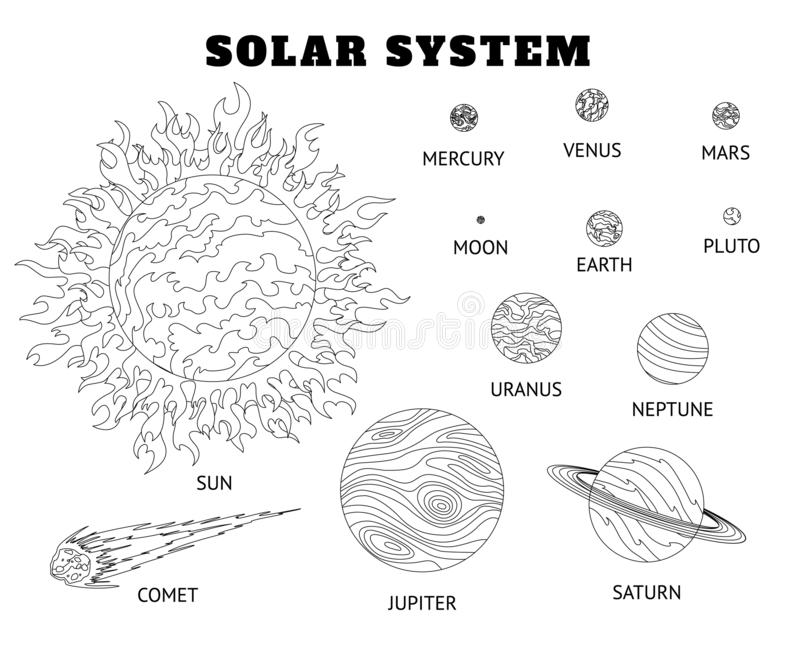 Solar System Coloring Stock Illustrations 226 Solar System Coloring Stock Illustrations Vectors Clipart Dreamstime