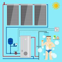 Solar Water Heater System And Man In The Bathroom Taking A ...