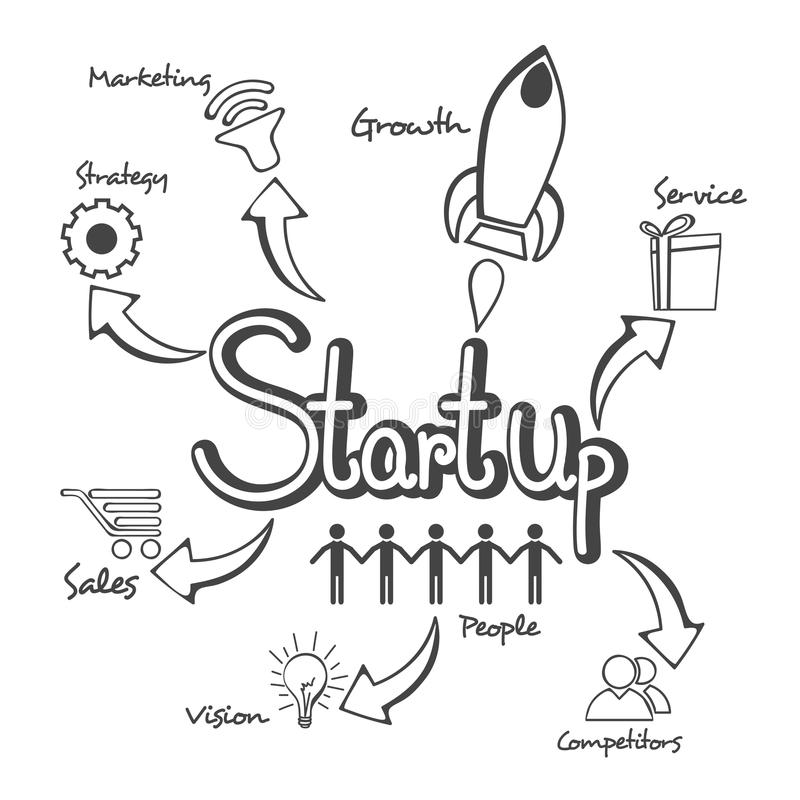Startup New Business Launch Infographic Layout. Stock