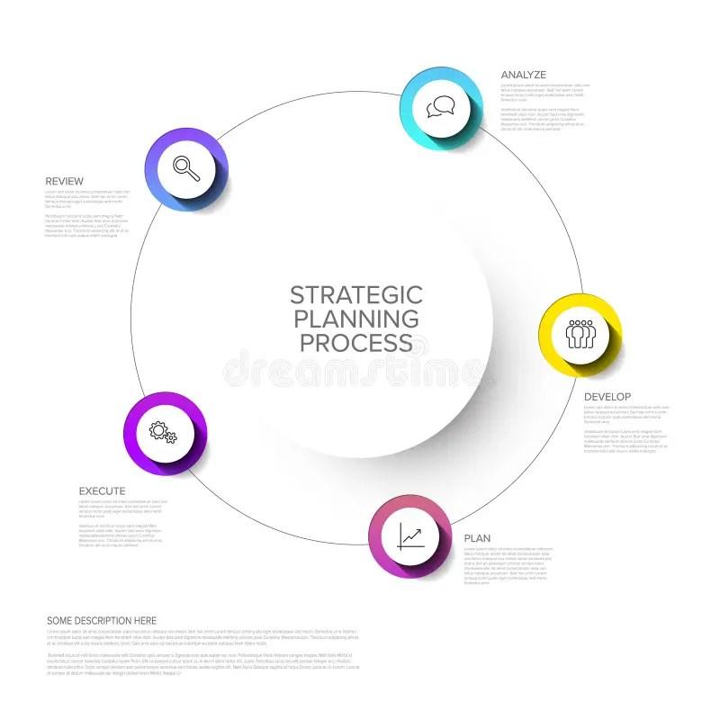 Strategic Planning Business Diagram Illustration Stock
