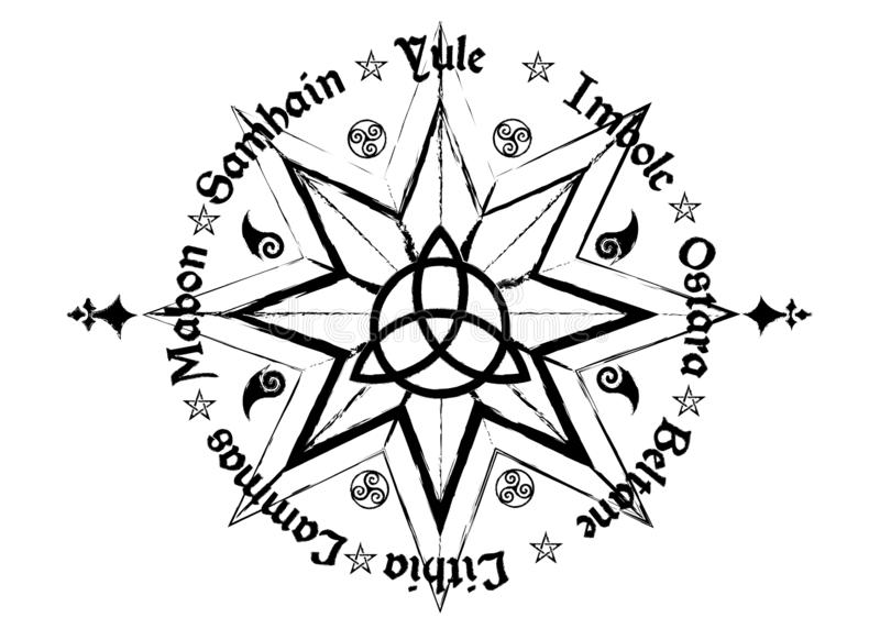Wheel Of The Year Diagram. Wiccan Annual Cycle Stock