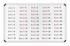 在白色背景的乘法表 向量 庫存照片 - 圖片: 43475619