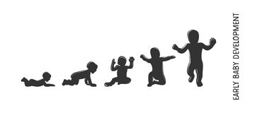 Baby Development Icon, Child Growth Stages. Toddler