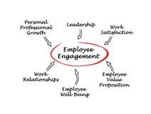 Employee Engagement Stock Illustrations