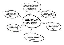 Policies and procedures stock illustration. Illustration