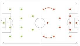 Football field scheme stock vector. Illustration of court