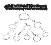 Project Management Mind Map Scheme / Diagram Stock Vector