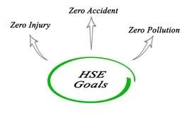 Zero Accident Stock Illustrations