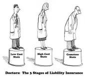 Liability Stock Illustrations